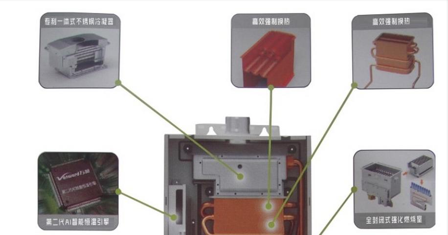 万和燃气热水器jsq20-10p10