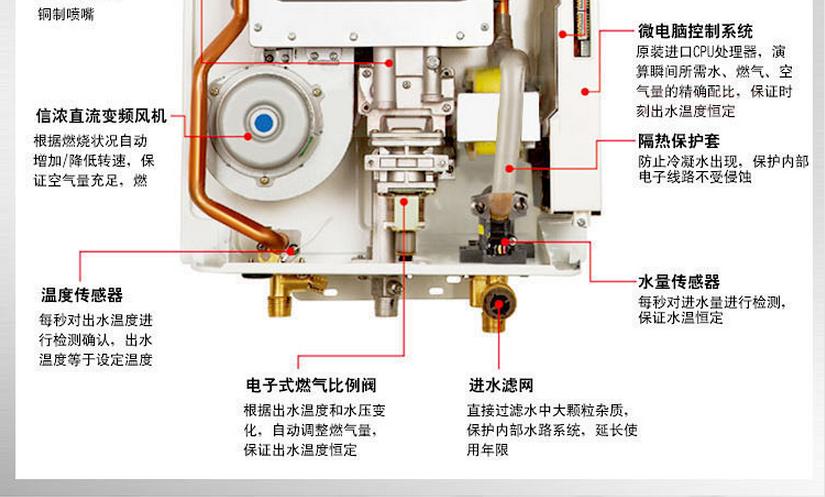林内燃气热水器 11升 rus-11feh(f)