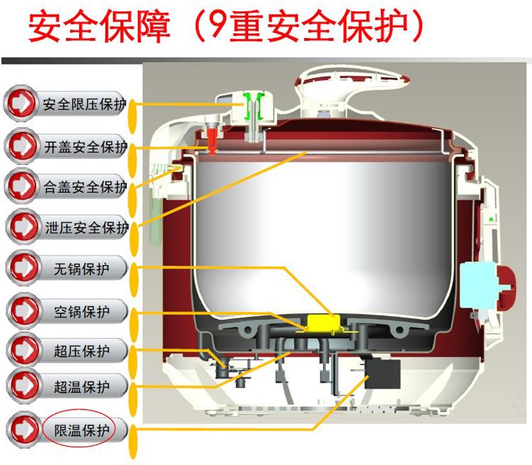 cyyb50ya10-100电压力锅